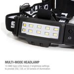 Thumbnail - Slim Profile LED 250 Lumen Motion Activated Headlamp with Rear Red Blinker 3xAA battery powered - 31