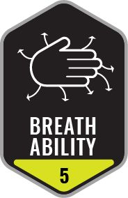 Beathability