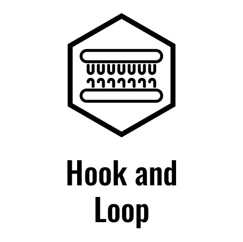 Hook and Loop Closure